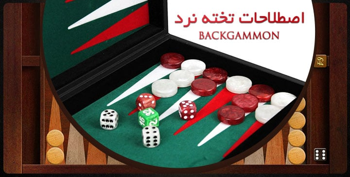 backgammon-glossary